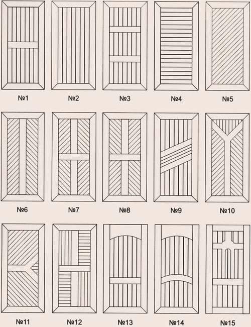 схема обивки дверей вагонкой